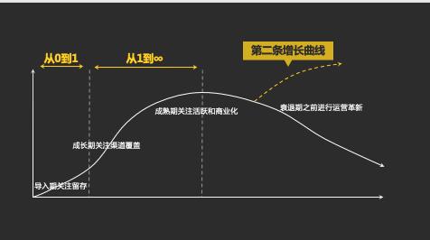 《金璞:从运营战略的制定到策略的执行》