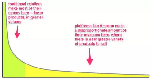 商业增长:增长的秘密之成功的品牌营销案例