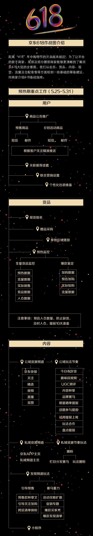 """""""京东618""""商家作战地图,即618商家备战指南发布"""