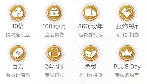 《京东的会员会员体系:通过「京享值」的用户精细化运营》