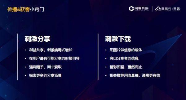 网易云产品专家董安:X+内容,引爆产品增长