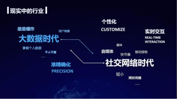 蓝标商业模式转型,首席增长官引领的数据科技到来
