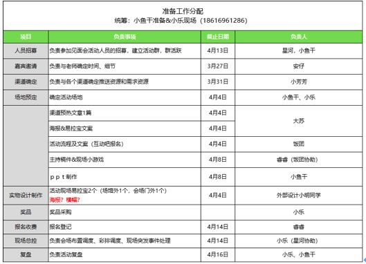 《金璞与张仲荣见面会》的活动运营复盘
