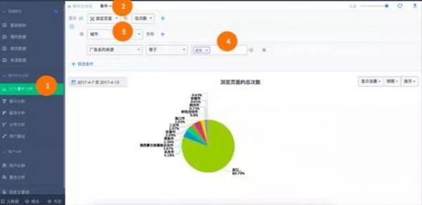 作为产品运营,一定要掌握的这3大用户增长数据分析法!