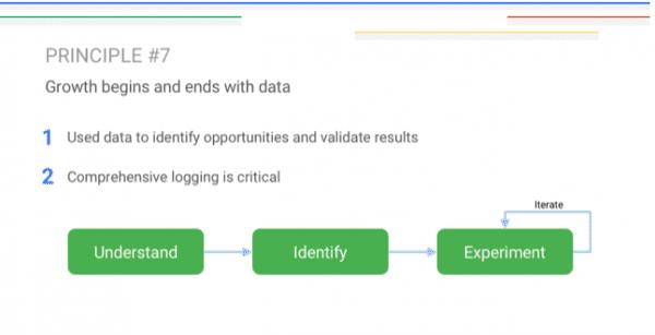 Google用户增长主管的七项原则:如何推动产品增长