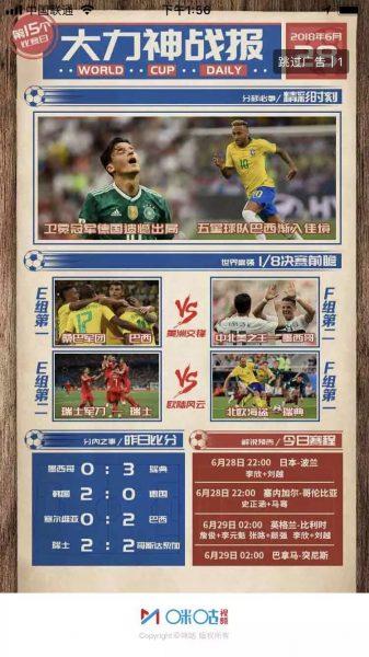 复盘优酷和咪咕针对世界杯的运营:流量,内容,转化留存