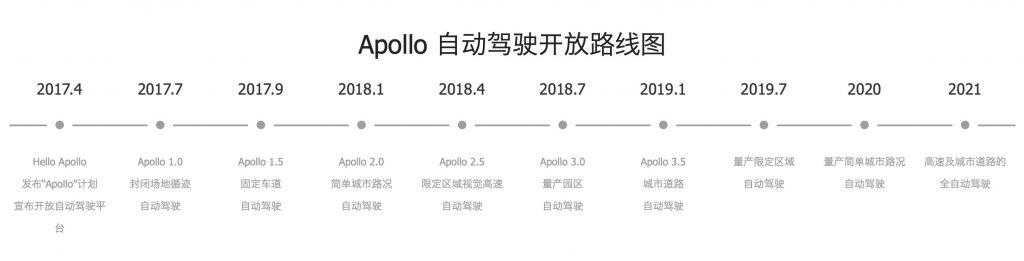 商业增长:用户红利到技术红利,百度磨亮AI之刃开切中国互联网新蛋糕