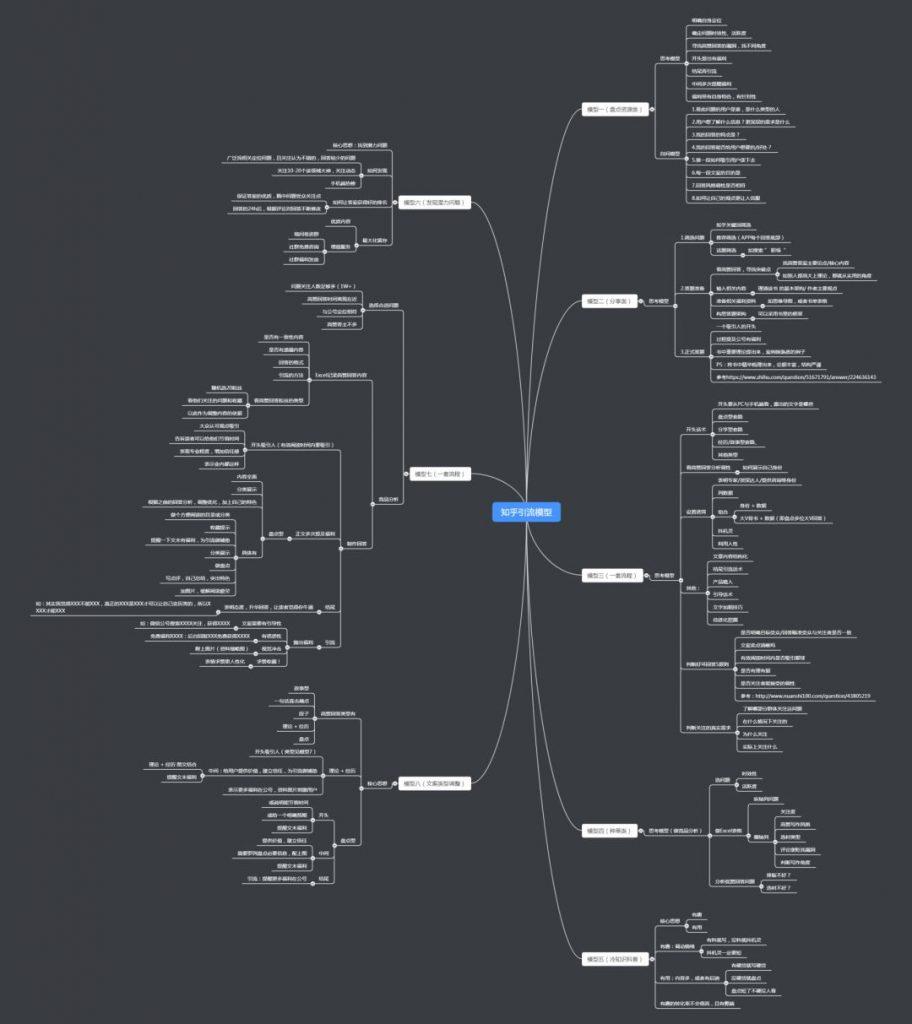 《流量洼地实验室丨8000字总结知乎的排名、高赞、引流、赚钱的四大技巧!》