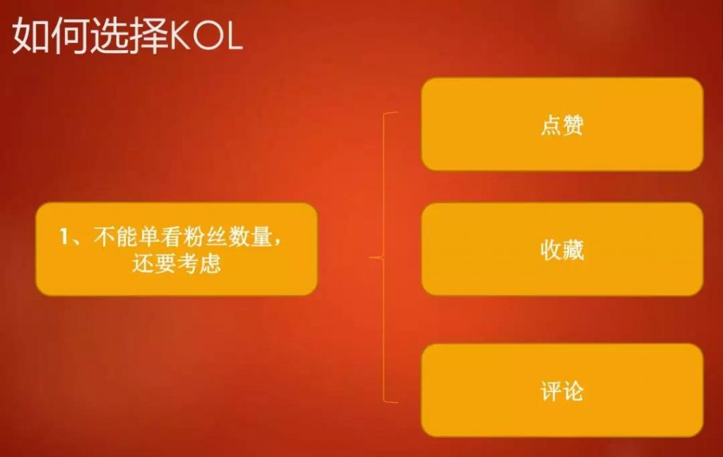 """小红书新规:小红书清洗KOL,品牌主还能好好""""种草""""吗"""