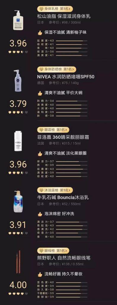 """《小红书联合近50万用户发布""""小红心""""》"""