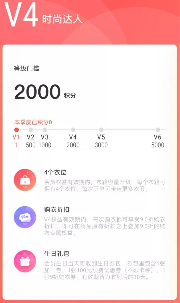 王智远:积分层级体系