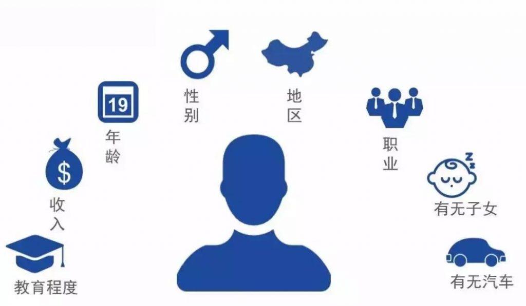 首席增长官:如何构建社群用户画像,促进社群运营目标的达成