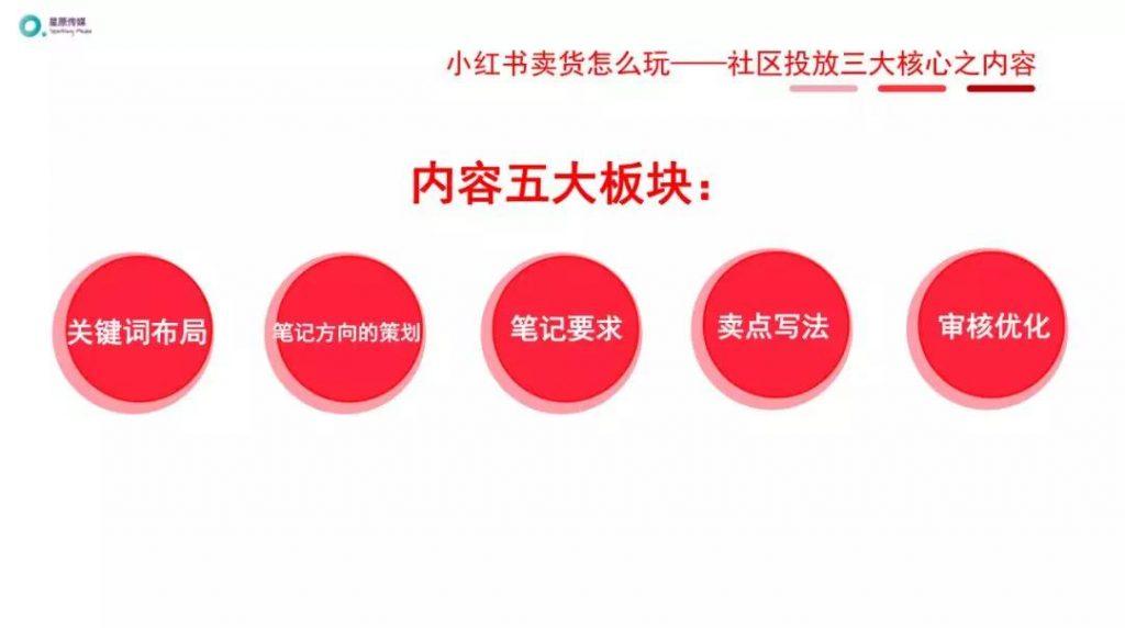 干货合集:小红书霸屏三大攻略