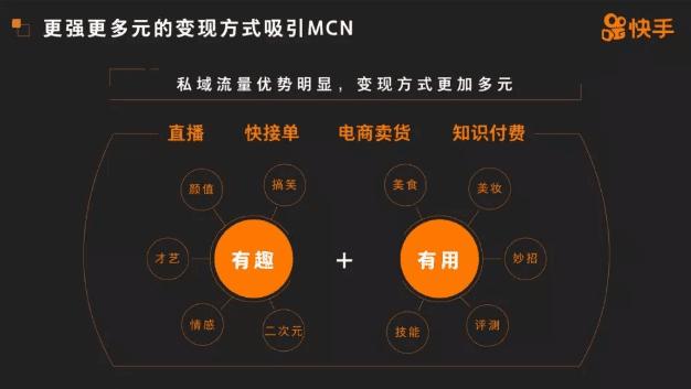 《商业增长:一年为机构导入 3 亿粉丝,快手 MCN 的逻辑是什么》