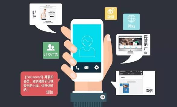 增长黑客:如何通过营销自动化降低你的获客成本