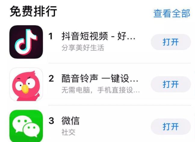 《抖音增长实战全纪录!10小时App Store免费总榜Top2》