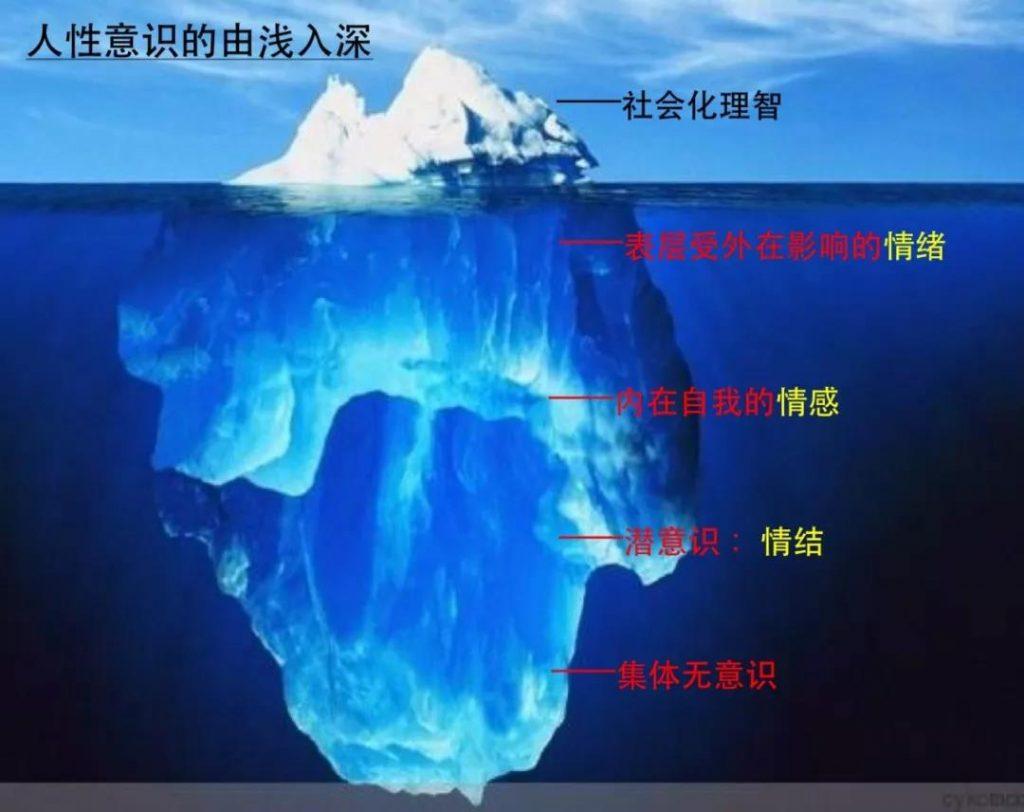 首席增长官:IP的底层逻辑是什么
