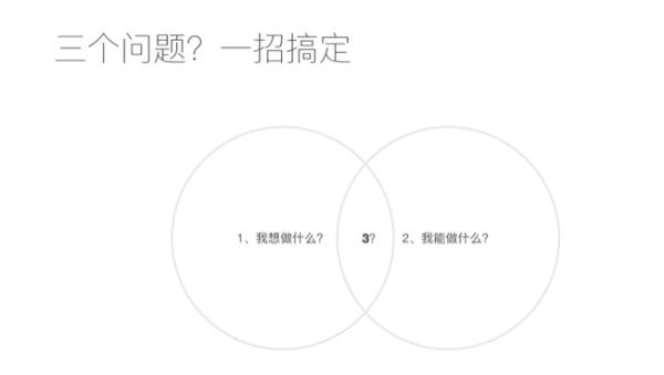 Innotech段侠:产品经理如何投资自己?
