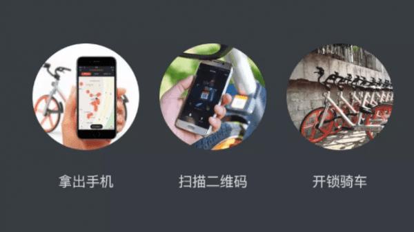 摩拜首席增长官王硕:基于微信生态圈的用户运营增长策略详解