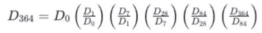 理解3种典型留存率曲线,认识产品增长率的最佳杠杆