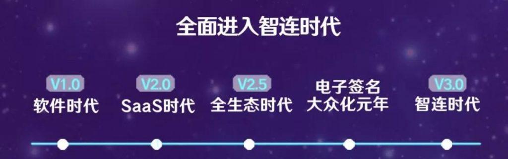 东方富海陈利伟:中国To B的黄金时代要来了