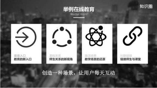 《知识圈CEO孙大伟:小程序+教育背景下的颠覆性增长机会》