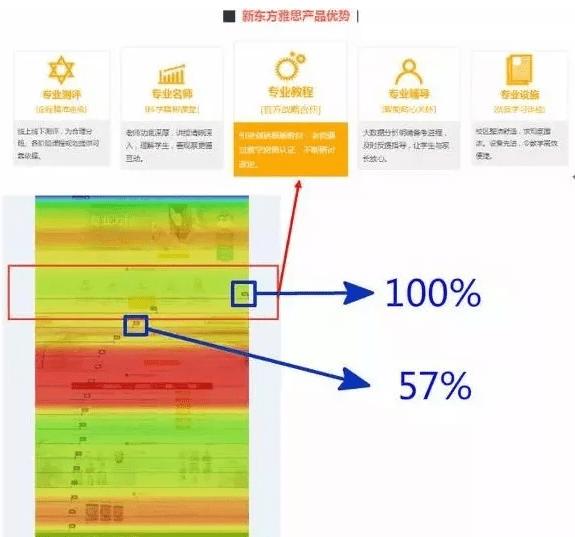 《新东方如何利用Ptengine高效提升网站转化率?》