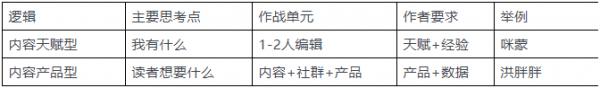 """018新媒体下半年深度预测:增长恐慌,流量洼地"""""""