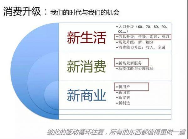 《湖畔大学梁宁:解读拼多多的增长红利,增长过程中的原罪》
