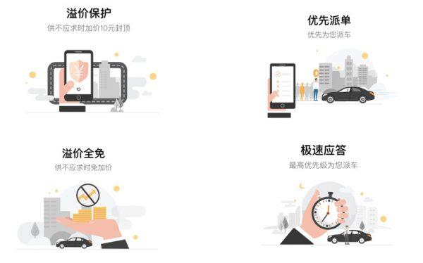 《滴滴专车「分享特权」如何显著提升用户增长质量? | 增长官研究院》