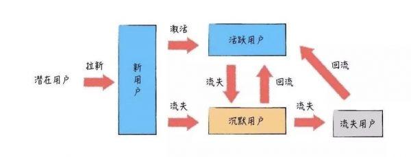 《王家郴:如何在一年内实现5倍增长?》