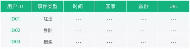 《桑文锋增长实操复盘:如何使核心指标提升 7.5%》