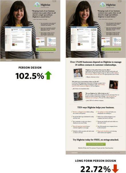 越长越好:简单 6 个步骤,拥有增长 361,494 访客的内容