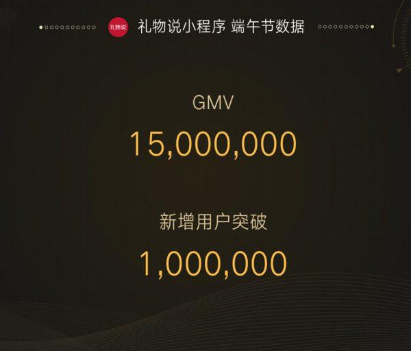 """周100万新用户+1500万GMV!拆解礼物说在端午节的营销裂变新玩法"""""""