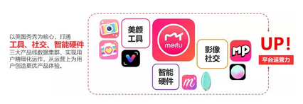 《增长营销:OPPO、江小白、美图等年轻人的营销》