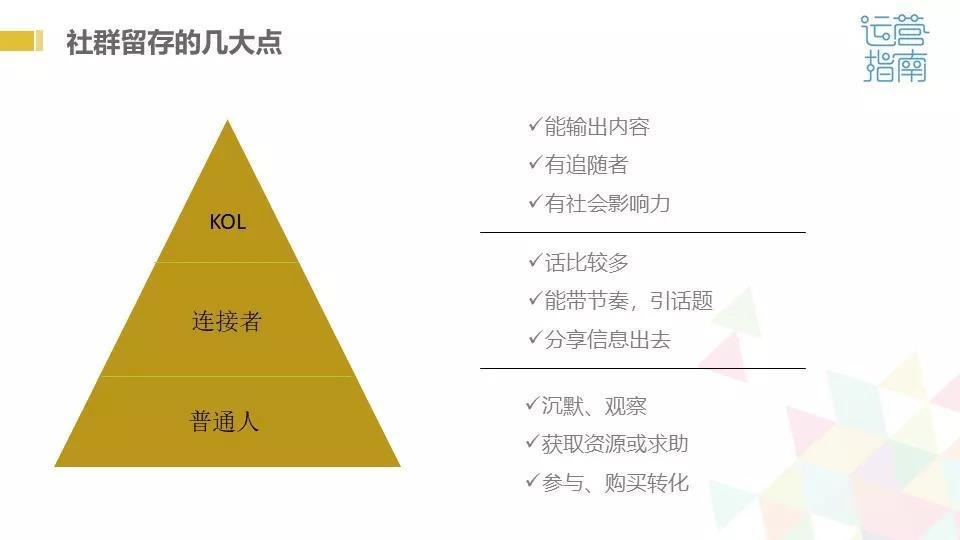 孙晓芳:哪些裂变方式简单有效?