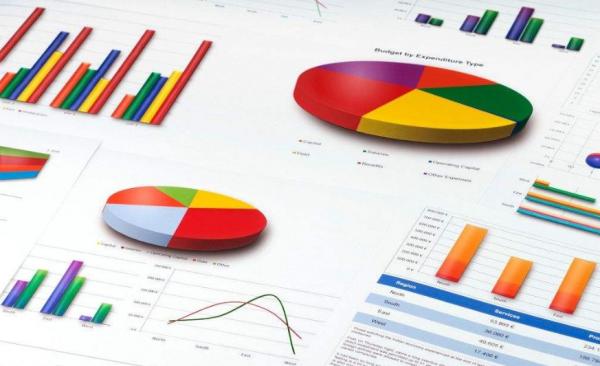 如何做好竞品分析?4个方向+13个关键点告诉你竞品分析的方法