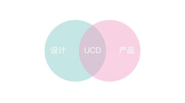 UCD与UGD:围绕用户需求做产品,通过设计帮助产品持续获得用户价值