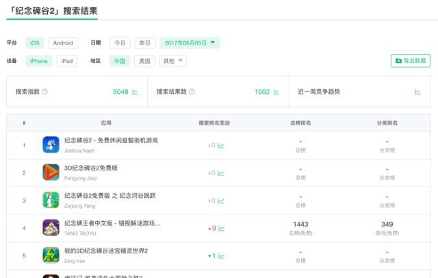 增长黑客老司机揭秘 App Store 蹭量那些事儿~