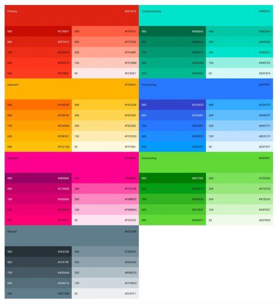 《腾讯公益设计改版项目总结丨腾讯CDC体验设计》