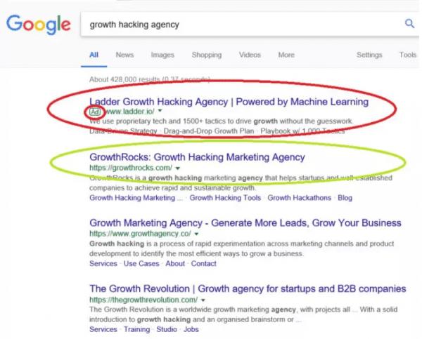 《SEO VS PPC:市场营销增长需要知道的一切》