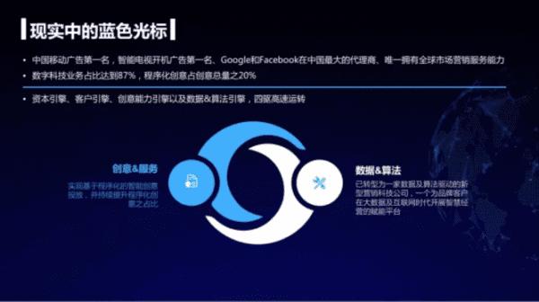 《蓝标商业模式转型,首席增长官引领的数据科技到来》