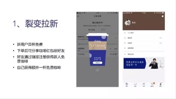 新晋网蓝luckin coffee的裂变营销