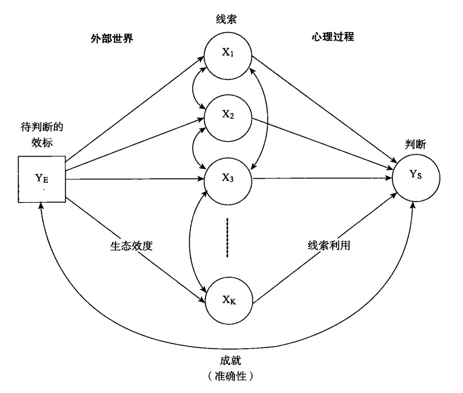CGO如何升级思维的操作系统?