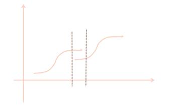 """新时代企业如何回答""""增长""""问题:从流量价值到用户价值"""