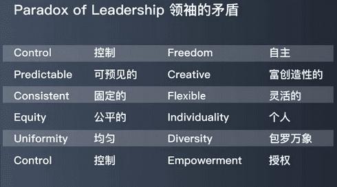 企业生命发展中,正确的做事,与做正确的事之间的差异,前者是个管理者,后者将成为领袖