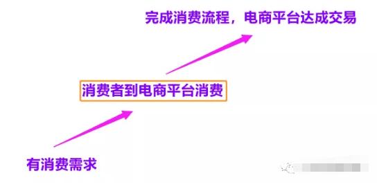 《小红书干货来撩:小红书推广7种投放方式》