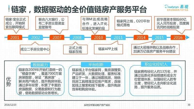 一年卖6000亿,马云马化腾急着送钱,12年干成地产界沙县小吃,他却说做这行没有尊严!