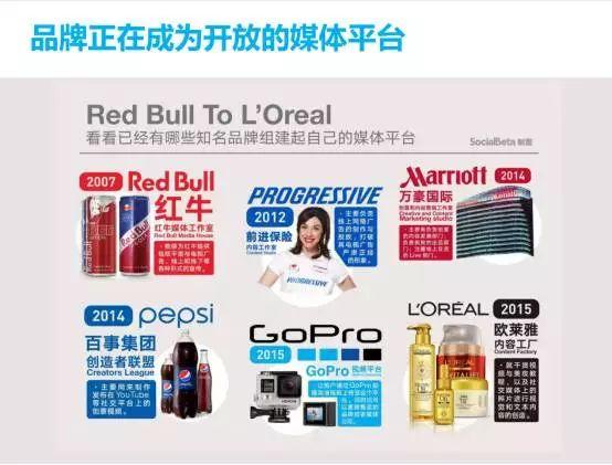 营销,究竟是在卖品牌?还是在卖价值观?