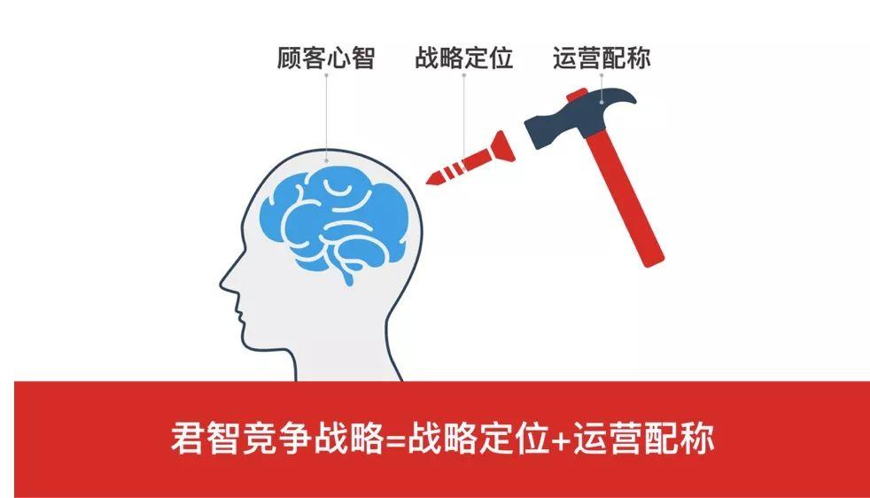 """2年助力16家企业增长,""""咨询界黑马""""君智如何助推中国品牌全球崛起?"""